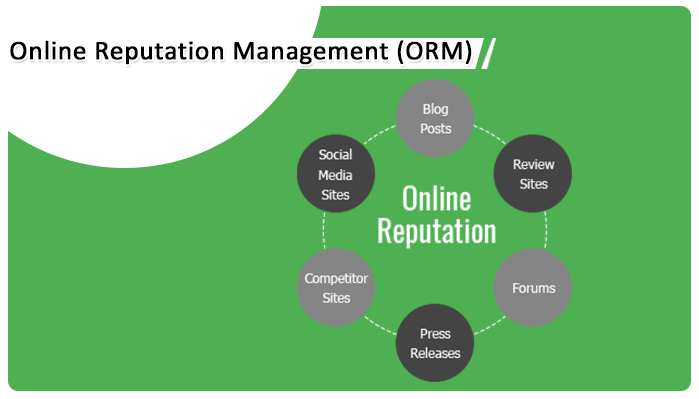 Onlinе Reputation Management ORM